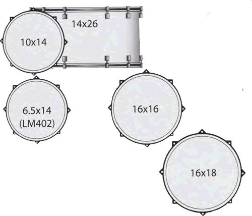 Ludwig Vistalite Acrylic 5 piece ZEP drumset