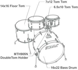 Tama S.L.P. Dynamic Kapur Drum Kit
