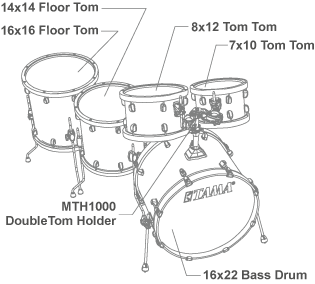 Tama S.L.P. Studio Maple Drum Kit